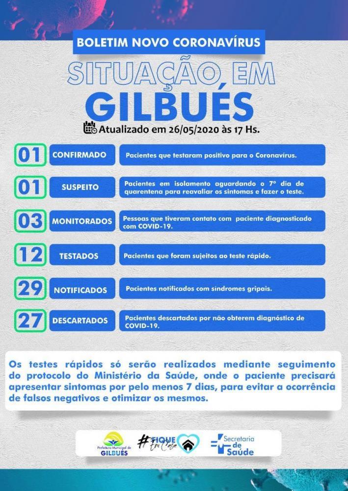 Gilbués| Secretaria de Saúde publicou boletins atualizados sobre COVID-19