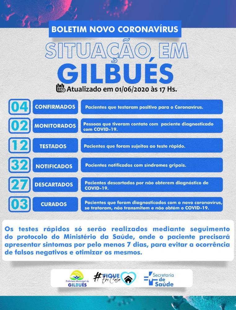 Gilbués| Sobe para 04 o número de infectados de Coronavírus no município